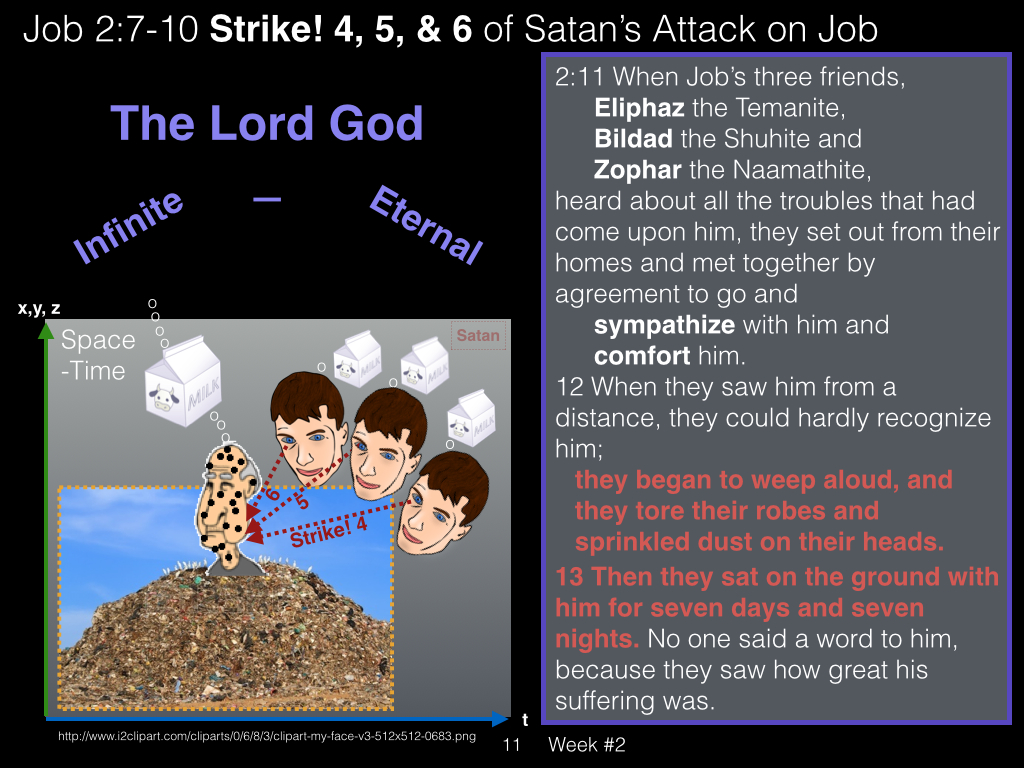 Book of Job, Week #2 LB.011
