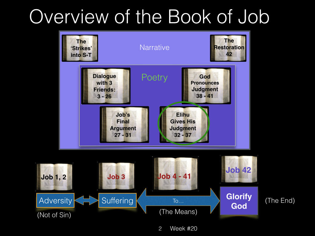 Book of Job, Raz, Week #20.002