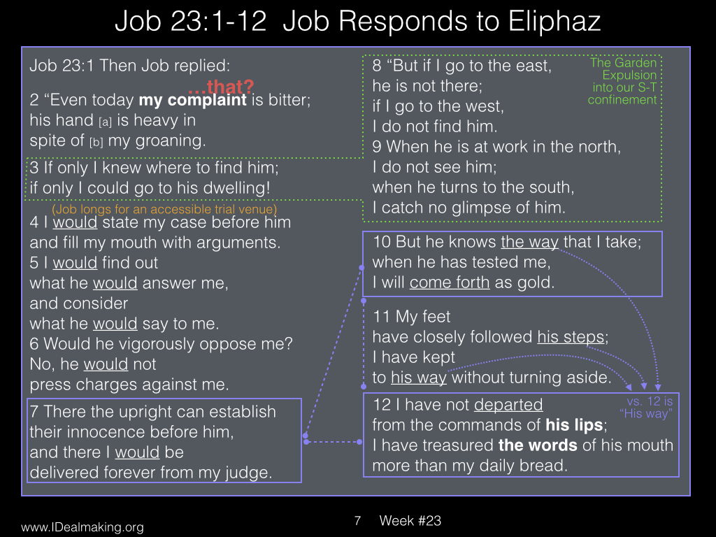 Book of Job, Week #23 LB.007