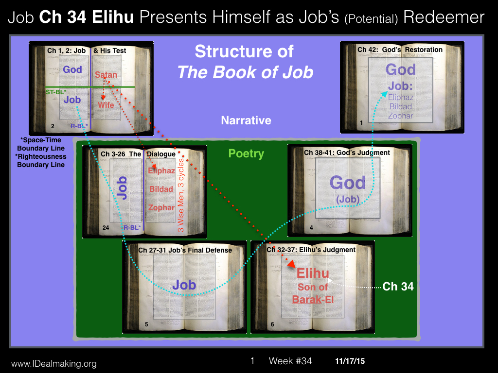 Book of Job, Week #34 LB copy.001
